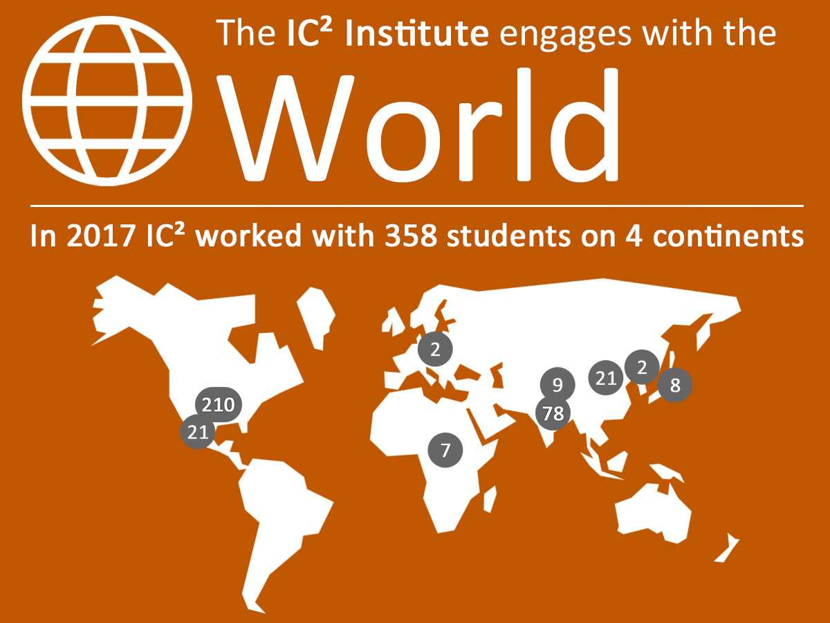 IC² Institute student engagement worldwide 2017