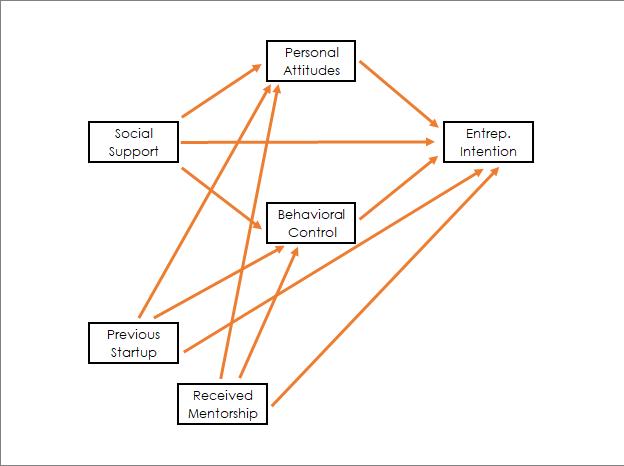 bbr schematic