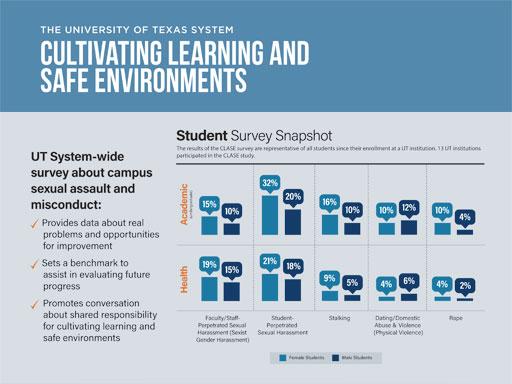 CLASE infographic excerpt